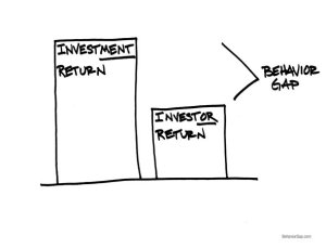 i-coined-the-term-behavior-gap-to-label-the-gap-between-investor-returns-and-investment-returns-and-i-started-drawing-the-sketch-you-see-here-on-every-whiteboard-i-could-find