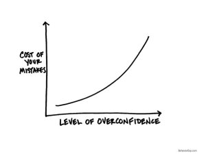 the-next-time-youre-about-to-make-an-investment-because-youre-sure-youre-right-take-the-time-to-have-an-overconfidence-conversation